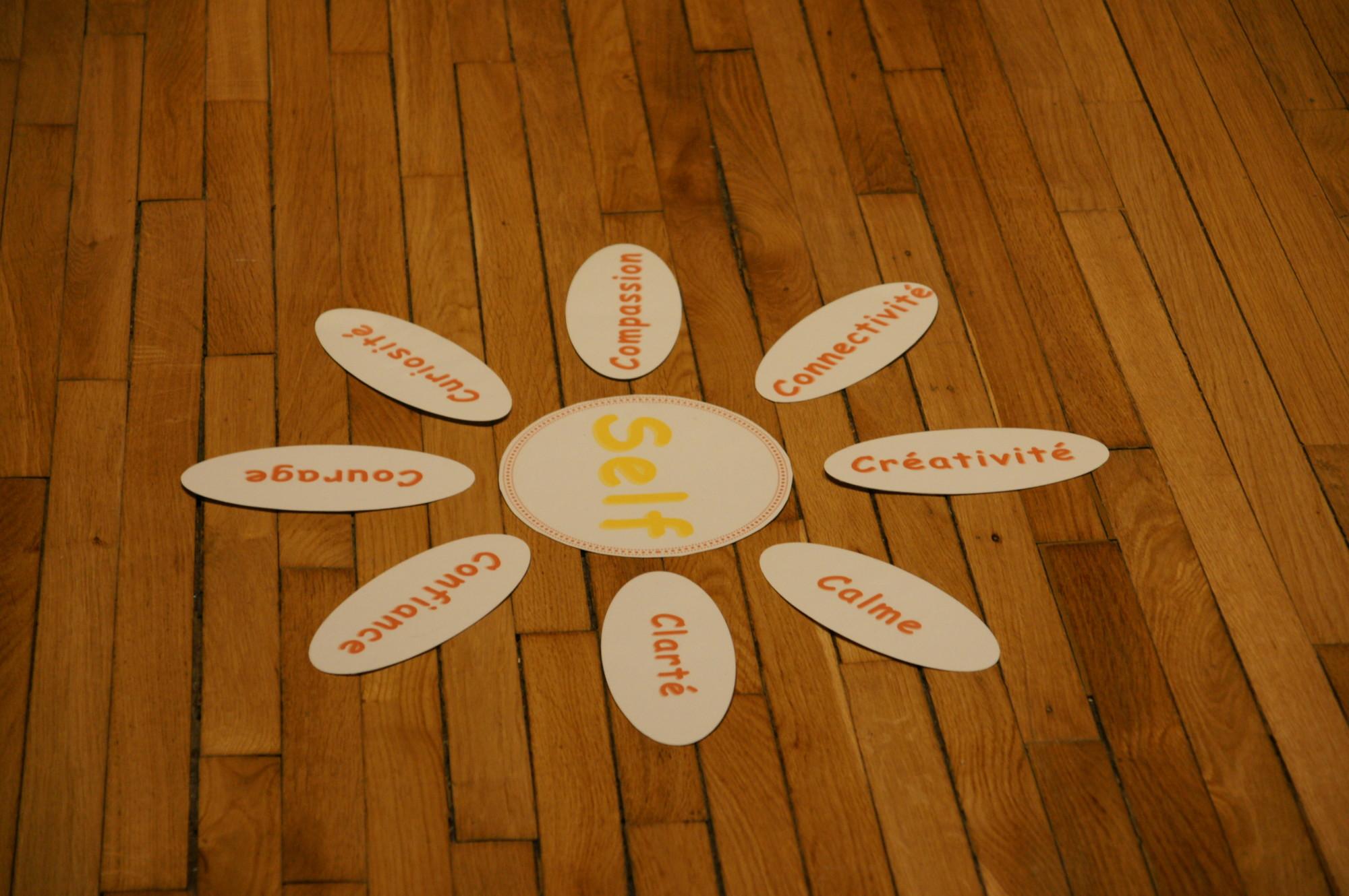 La fleur du Self Leadership
