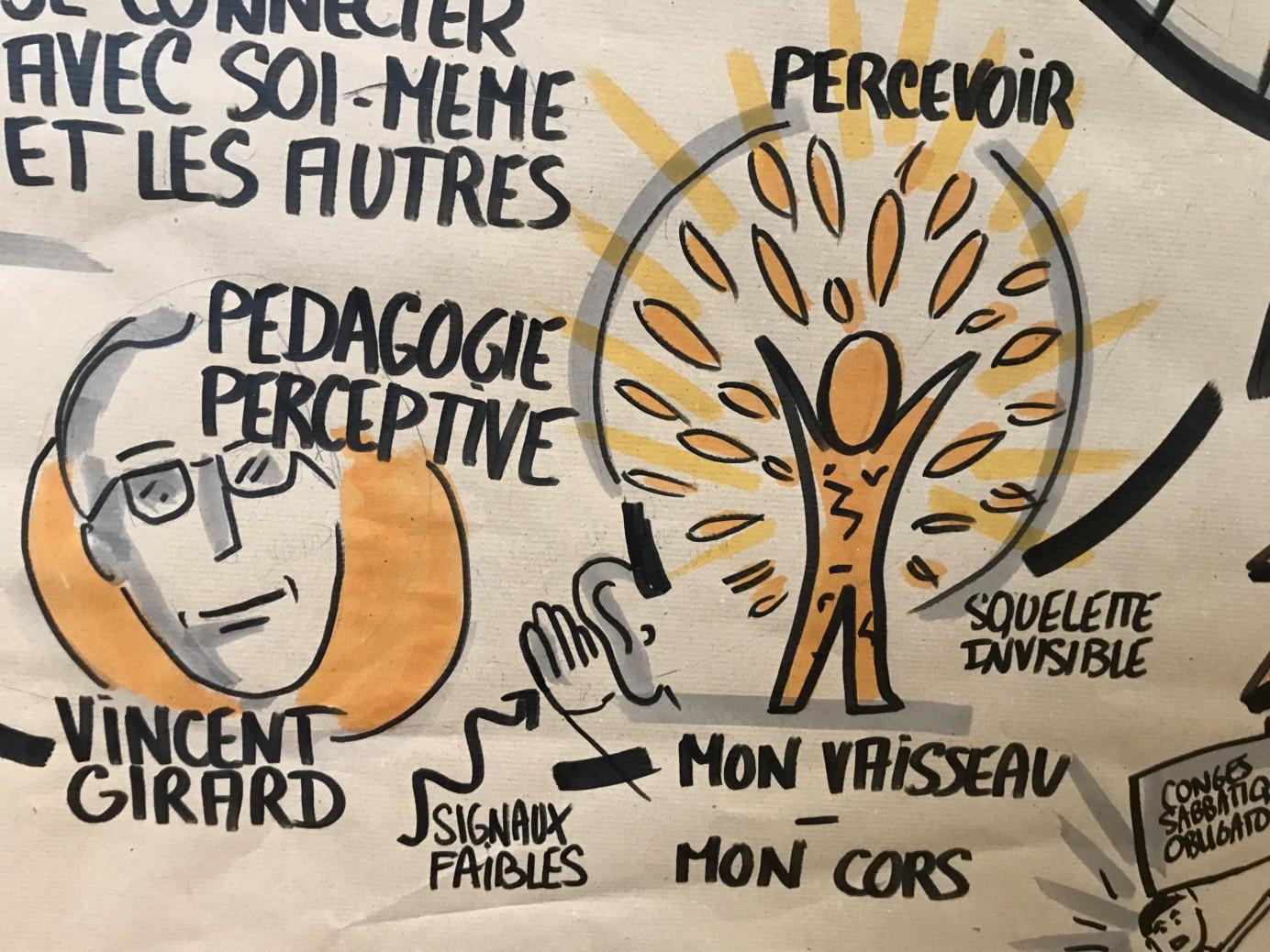 La Pédagogie Perceptive dessinée durant la 3e Journée des Pionniers